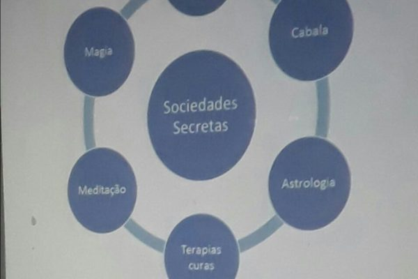Fr Gralha Sociedades Secretas